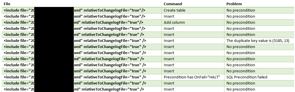 liquibase-problem-files